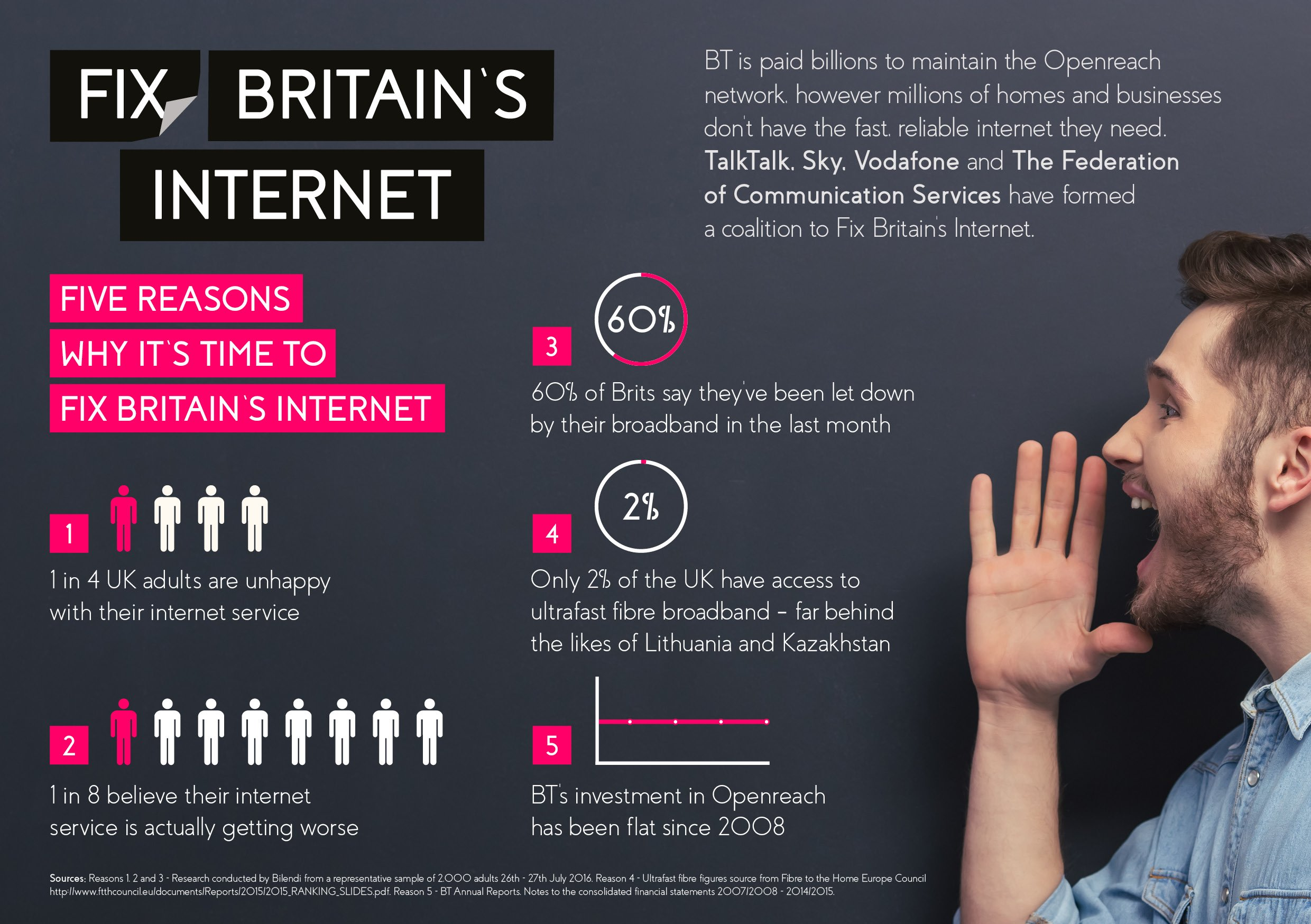 Five reasons to Fix Britain's Internet
